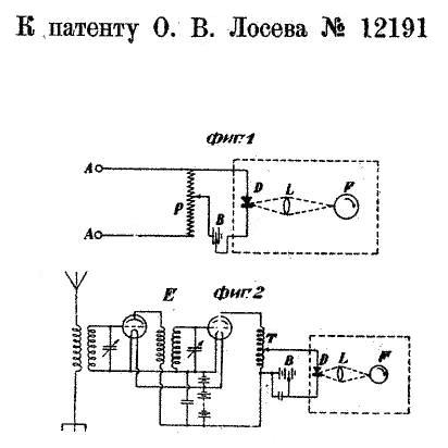 Патент 12191 Лосева