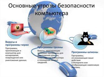 С чего начать обучение информационной безопасности?
