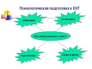 Подготовка к ЕНТ: правила успеха