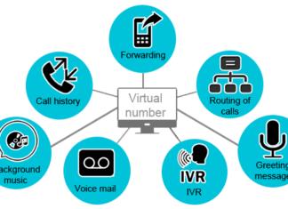 Виртуальный номер: практика и применение
