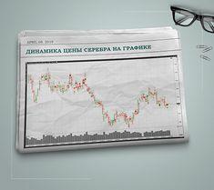 Фьючерс на серебро: прогнозы аналитиков по цене